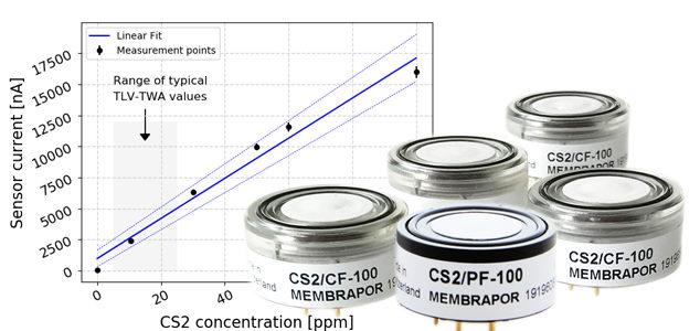 Novelty: EC Sensor for CS2